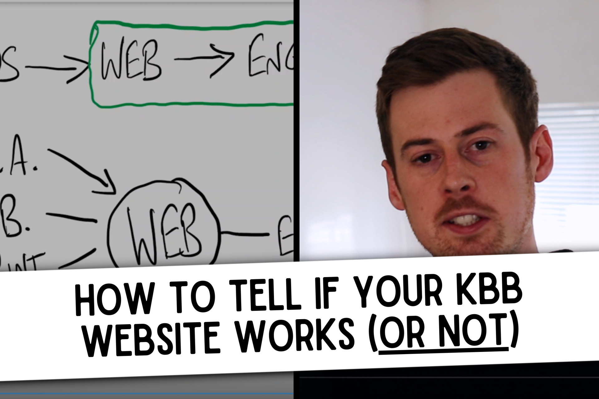 How To tell if your kbb website works